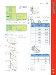 year 12 maths a textbook answers