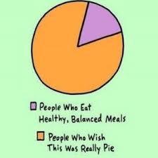 Eating Healthy Meme - funny diet pictures on instagram popsugar fitness