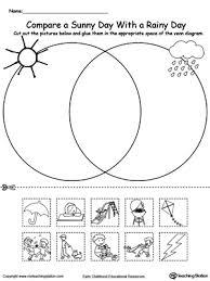 venn diagram sunny and rainy day venn diagrams sorting and sunnies
