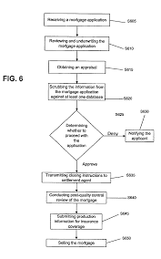 lexisnexis verification of occupancy patent us8055518 method for handling claims arising under