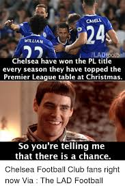 Chelsea Meme - 25 best memes about chelsea football club chelsea football