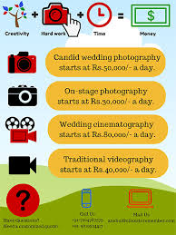 Photography Wedding Packages Wedding Photography India Packages Clickstoremember