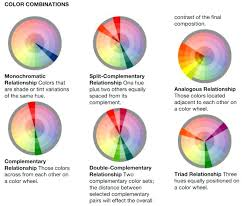 color wheel schemes color wheel scheme working with colors a modern mans guide to