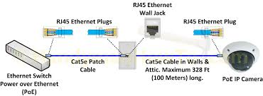 rj11 wiring diagram power rj12 wiring diagram cat5 wiring