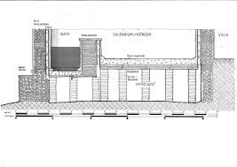 Roman Bath House Floor Plan by The Hypocaust Nen Gallery