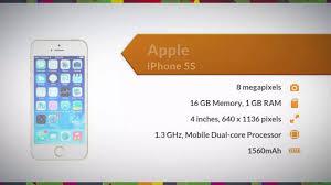 iphone 5s megapixels apple iphone 5s specifications daraz pk