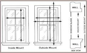 window measurements a better blind measuring