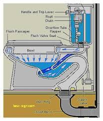 bathroom sink faucets bathroom sink drain leaking underneath