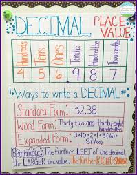 Placing Decimals On A Number Line Worksheet Teaching With A Mountain View Decimal Place Value Resources