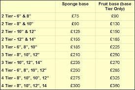 cake prices wedding cakes prices uk idea in 2017 wedding