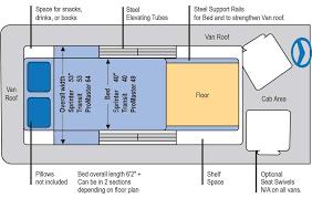Conversion Van Floor Plans Sportsmobile Custom Camper Vans Penthouse Tops