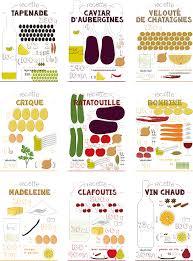 affiches cuisine affiches cuisine une série de recettes graphiques åvec un h