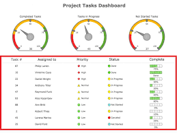 Excel Template For Project Management Project Management Excel Template And Project Management Milestone