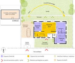 plan maison plain pied 2 chambres garage maison s 1 avec plan maison plain pied 2 chambres garage jade et