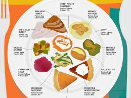 calories you eat on thanksgiving business insider