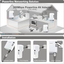 tpl 303e2k powerline 200 av adapter kit trendnet tpl 303e2k