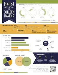 Best Resume Visual Presentation by Visual Resume Infographics Visual Ly