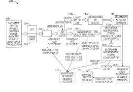 Teller Job Description Wells Fargo Patent Us20060106701 Global Remittance Platform Google Patents