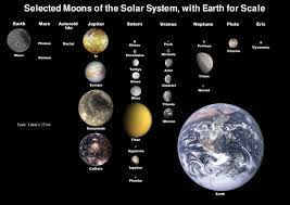 how many moons are in the solar system universe today