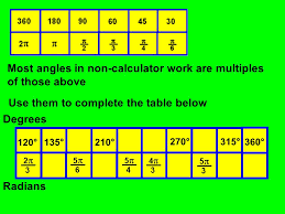 complete the table calculator trigonometric functions and graphs ppt video online download
