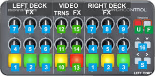virtual dj software hardware manuals novation launchcontrol