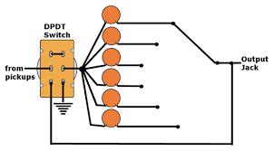 bass bench exploring passive tone controls premier guitar
