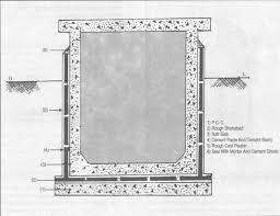 Basement Tanking Methods - waterproofing in basements construction updates