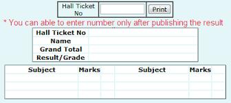 Tamil Nadu SSLC result 2013