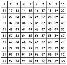 free worksheets numbers chart 1 100 free math worksheets for