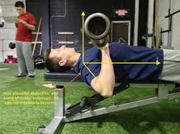 Hurt Shoulder Bench Press Busting The Bench Press Myth For Pitchers Increase Pitching Velocity