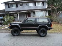 manual jeep cherokee 1994 jeep cherokee information and photos zombiedrive