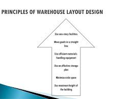 warehouse layout design principles topic 4 warehouse management with ohs procedures ppt download