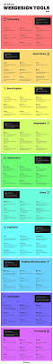 10 web design trends u0026 predictions for 2017 infographic