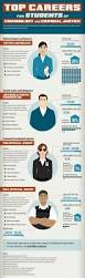108 best careers in psychology images on pinterest psychology