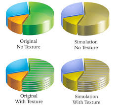 History Of Color Blindness Design Tips Designing For Color Blind Viewers