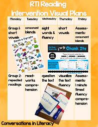 great lesson plan template classroom management pinterest rti