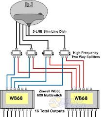 directv swm 16 diagram pictures to pin on pinterest pinsdaddy