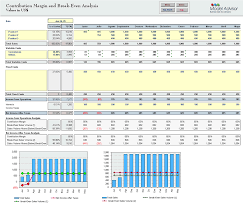 Financial Analysis Excel Template Financial Advisor For Excel Financial Calculators Index