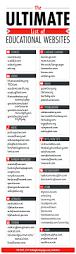 the ultimate list of educational websites educational websites