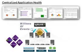 aci for splunk enterprise enabling comprehensive application health