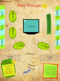 Clothing Store Floor Plan by Store Layout Retail Talks