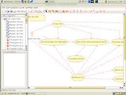 umbrello project umbrello screenshots a use case class diagram in umbrello 1 3