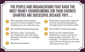 33 expert tips to boost fundraising ideas and crowd caigns