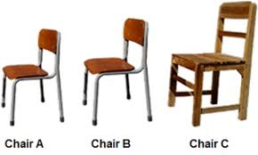 Chair Lifting Experiment Effect Of Furniture Weight On Carrying Lifting And Turning Of