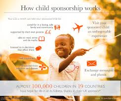 our child sponsorship programme in made a