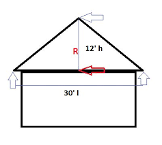 Total Square Footage Calculator How To Measure And Estimate A Roof Like A Pro Diy Guide With