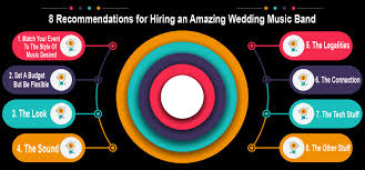 wedding band recommendations 8 recommendations for hiring an amazing wedding band jpg