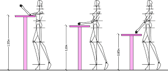 standard table height standing dimension