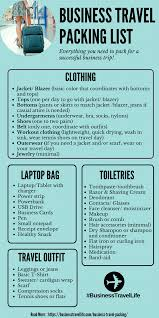 travel packing list images Business travel packing list business travel life png