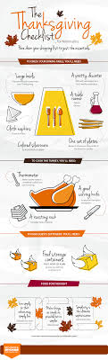 the thanksgiving checklist for minimalists above beyondabove